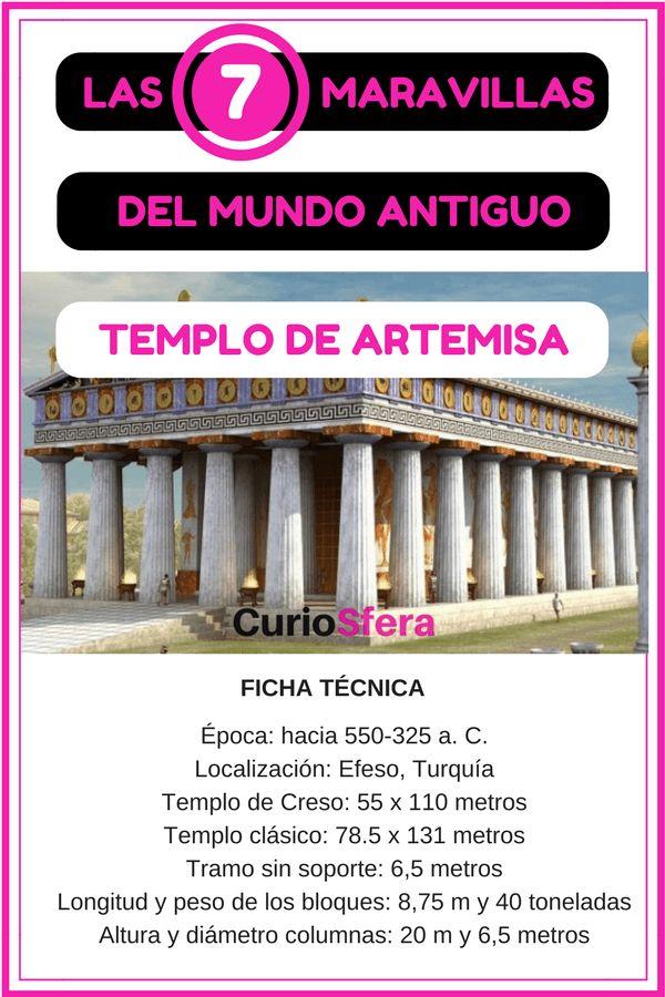 विश्व आर्टेमिसिया मंदिर के चमत्कार